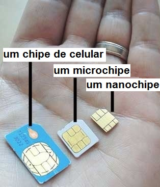 Nano-Sim2