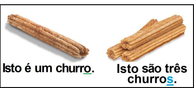 cinnamonchurros